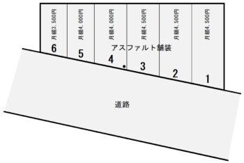 田代駐車場 区画図